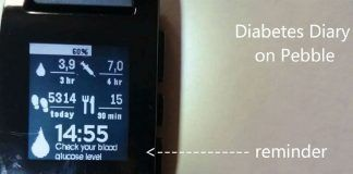 Technology to Help Diabetic Patients