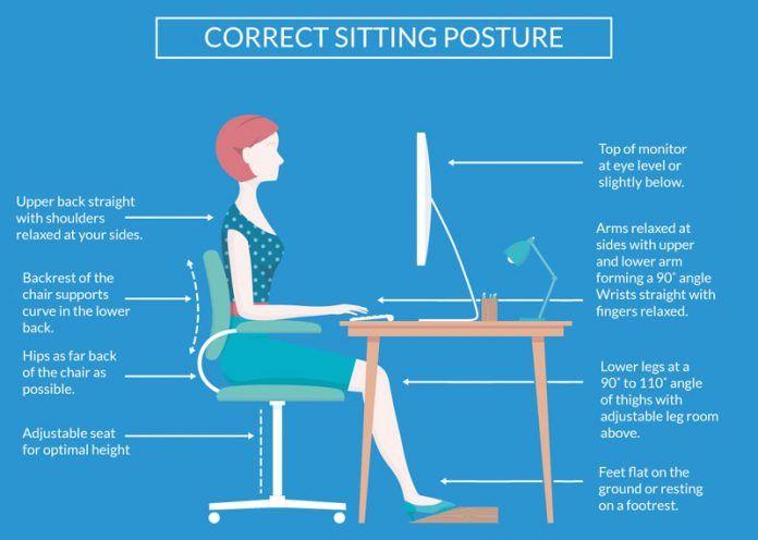 Seating Posture