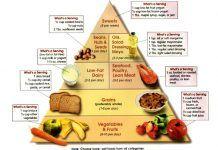 gestational hypertension diet
