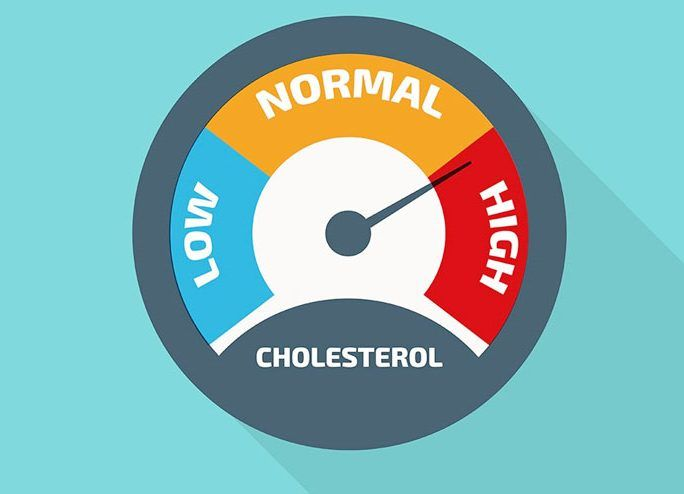 Symptoms of high cholesterol