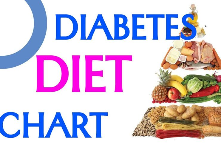 diabetes diet chart and meal plan to control diabetes