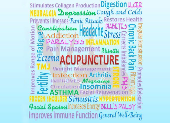 Acupuncture Benefits For Health and Wellness