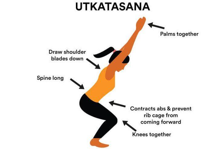 Uthkatasana or chair