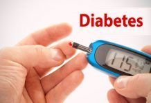 untreated diabetes