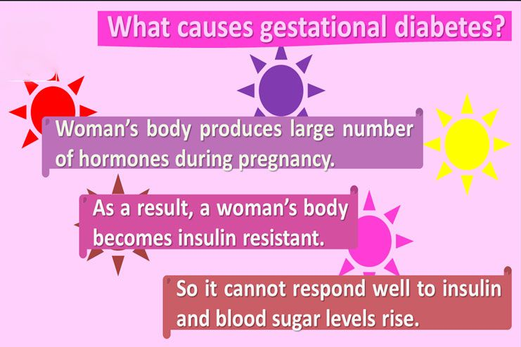 What Causes Gestational Diabetes