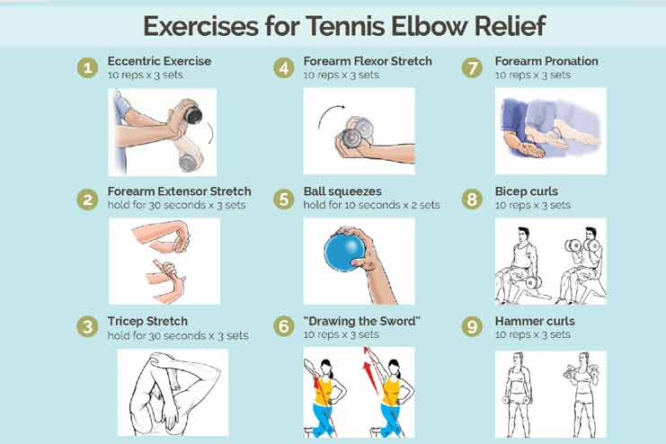 Strengthening Exercises For Tennis Elbow
