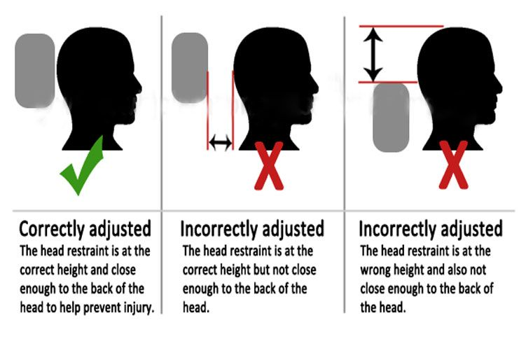Keep correct posture