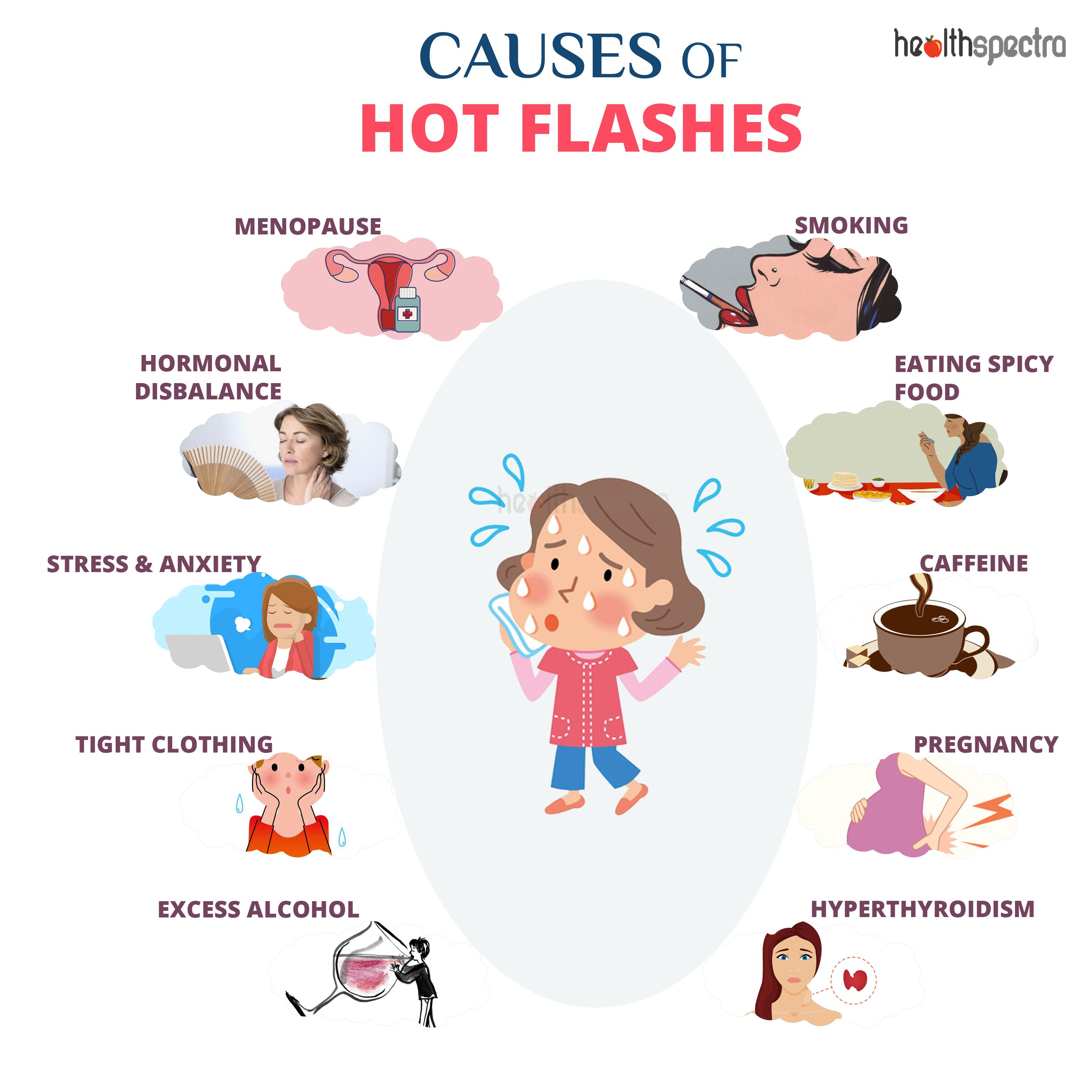 Causes of Hot Flashes