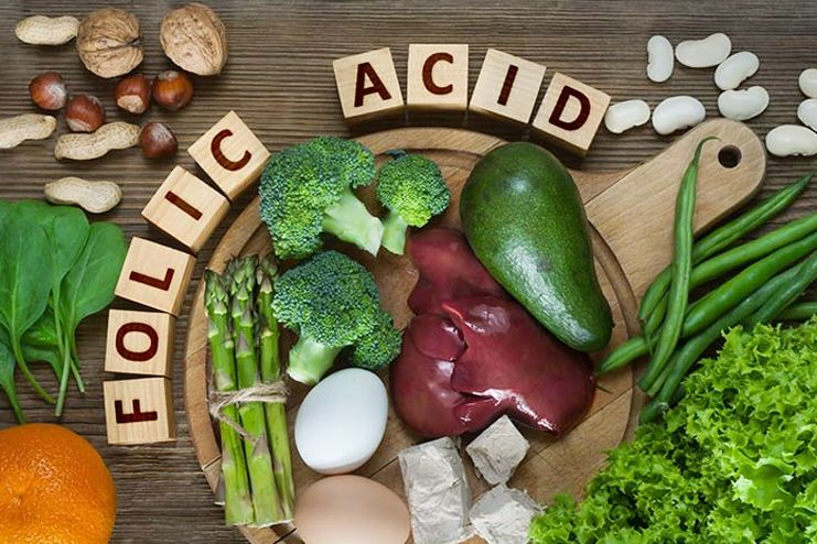 What is Folic Acid