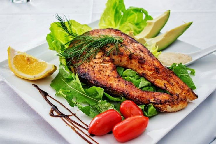 High Proteins Diet for Weight Loss