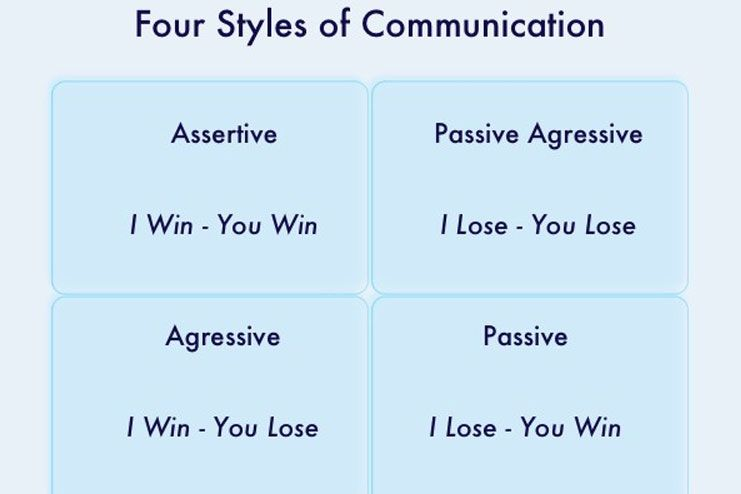 Being Pro Actively Assertive