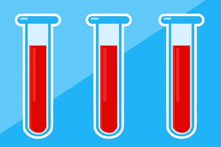 What is Hemoglobin A1C