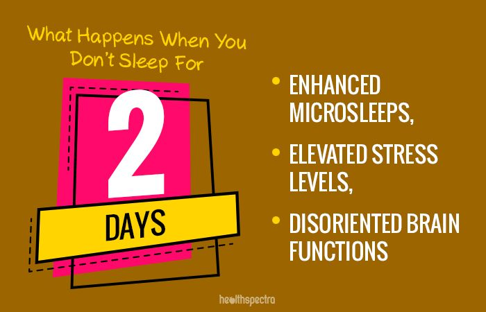 What Happens If You Dont Sleep for 2 Days