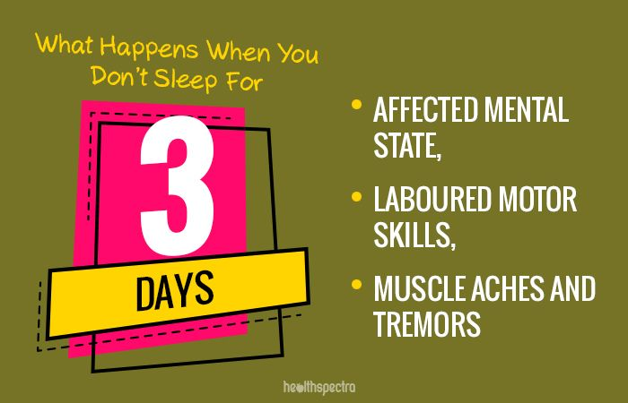 What Happens If You Dont Sleep for 3 Days