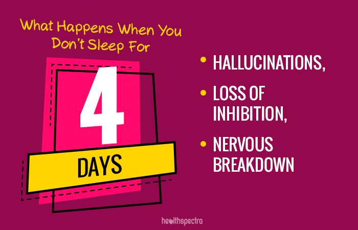 What Happens If You Dont Sleep for 4 Days